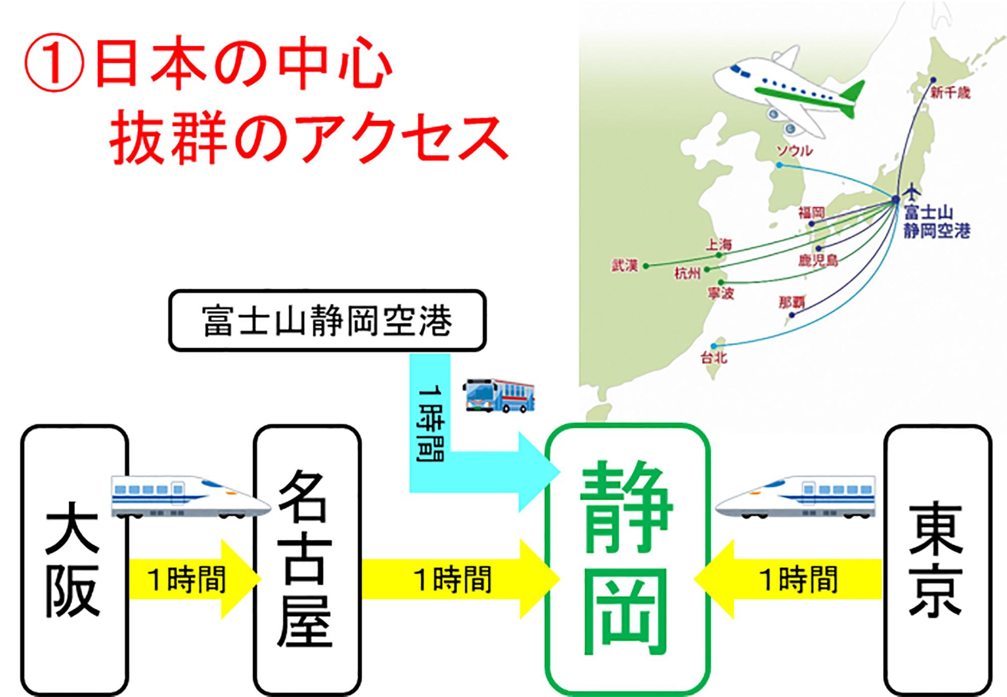 https://www.shizuoka-cb.com/wp-content/uploads/2021/03/アクセス.jpg